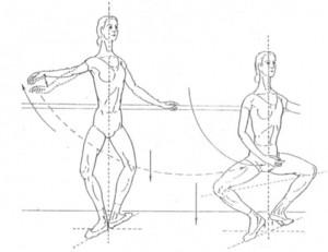 Passos bàsics del ballet
